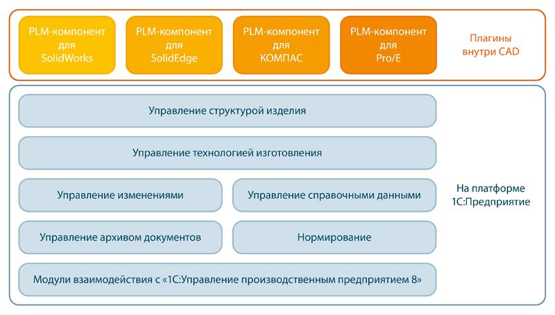 d42dc64c6086 Основные подсистемы программы