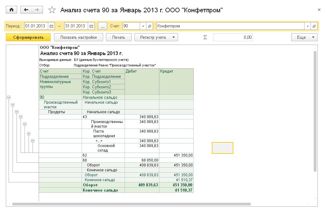 Проверка учетных данных, Пример анализа счета