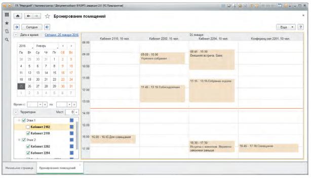 Инструменты для совместной работы, Бронирование помещений в«1С:Документообороте8»