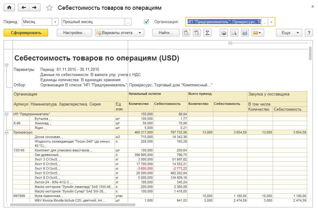 Управление затратами ирасчет себестоимости, Отчет себестоимость товаров