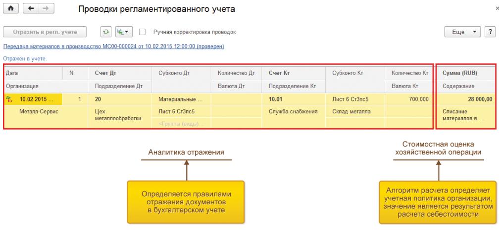 Регламентированный учет, Проводки регламентированного учета