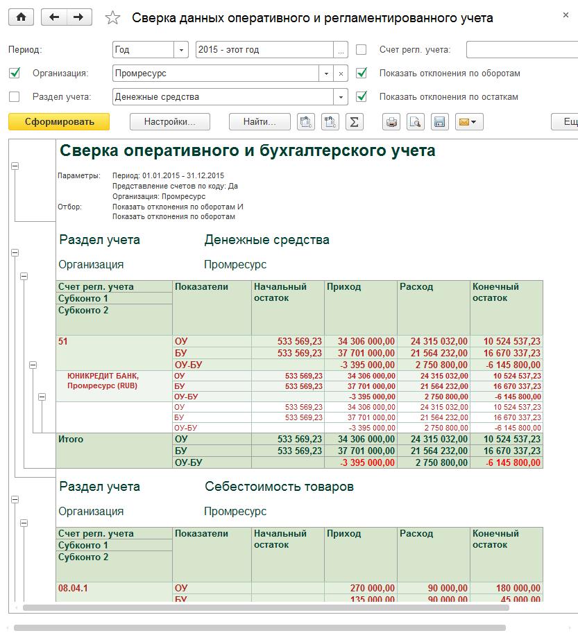 Регламентированный учет, Сверка данных оперативного ирегламентированного учета