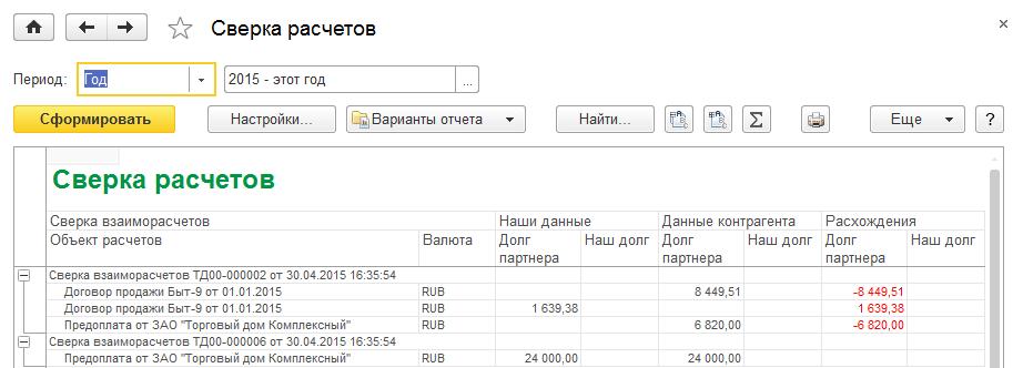 Казначейство, Сверка расчетов