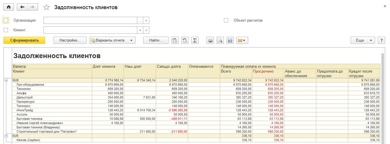Казначейство, Задолженность клиентов