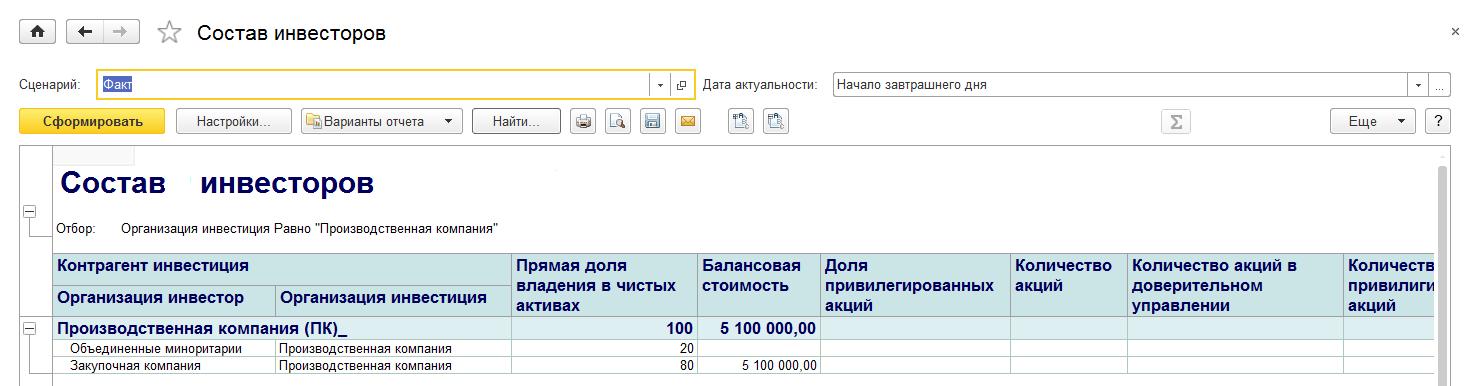 Централизованное управление закупками и активами, Пример внеоборотного актива